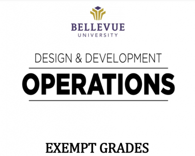 Exempt Grades within Grade Center
