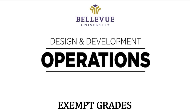 Exempt Grades