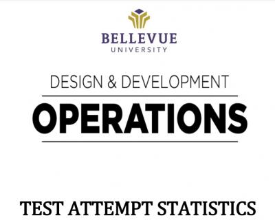 Test Attempt Statistics